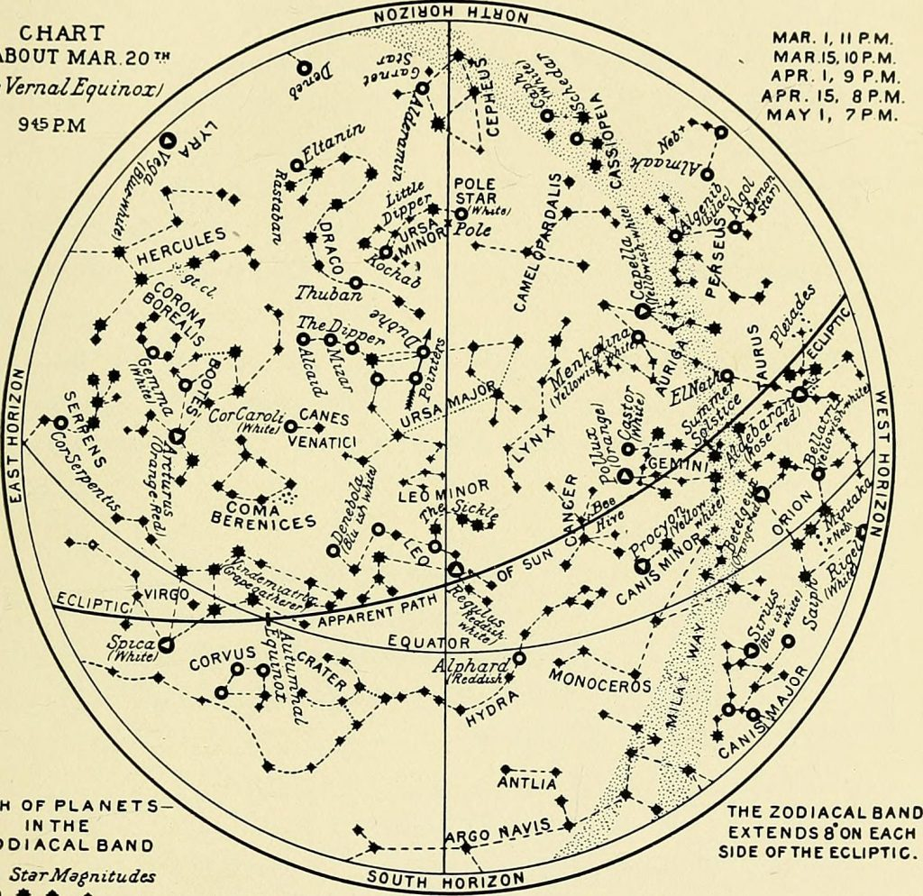 Star chart for spring skies in the northern hemisphere.