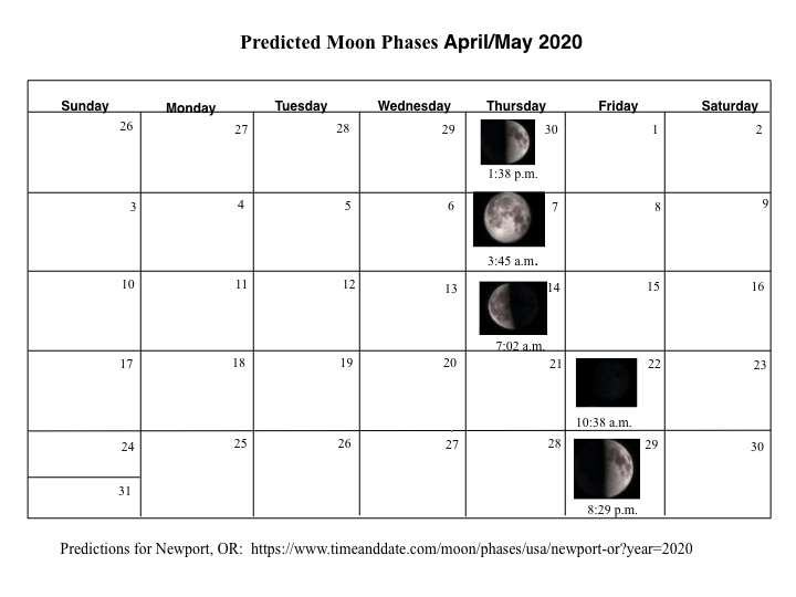Phases of the Moon predicted for May 2020 in Oregon in the northern hemisphere.
