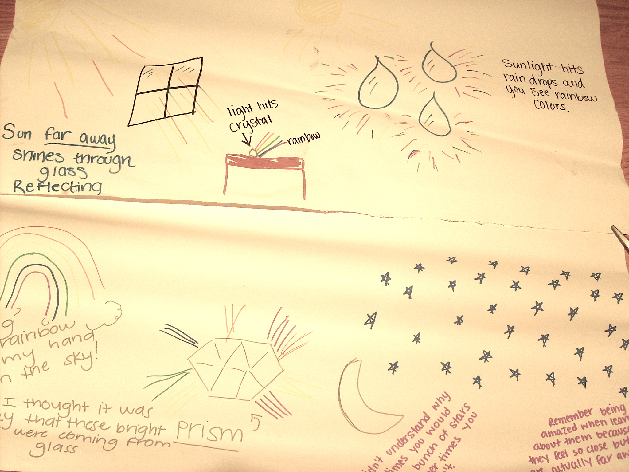 A small group's drawings of enjoyable experiences learning about light.