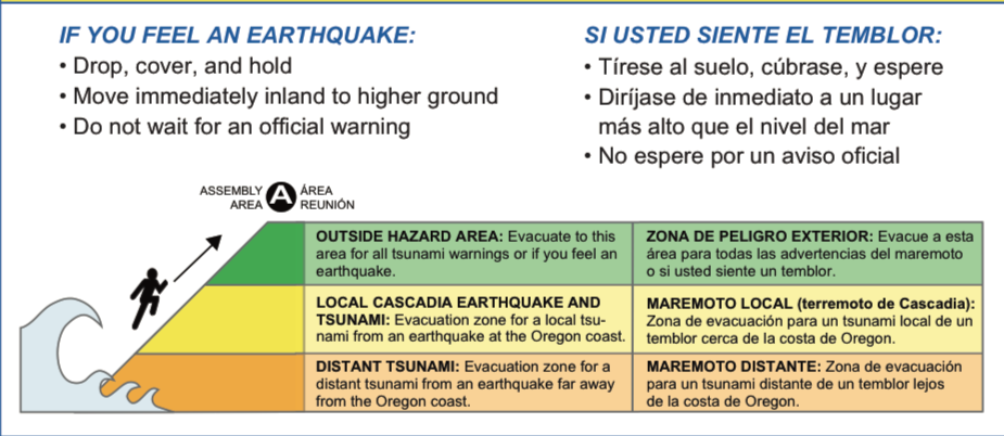 Instructions if you feel an earthquake.