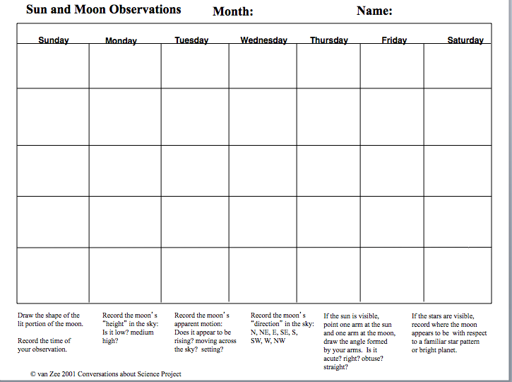Calendar template for keeping track of the next set of Sun and Moon observations