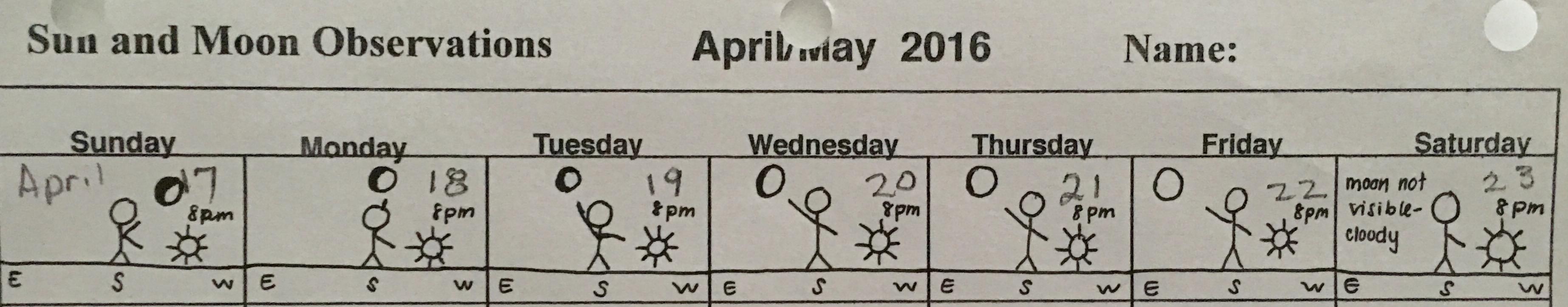 Student's Observations, April 17-23, 2016