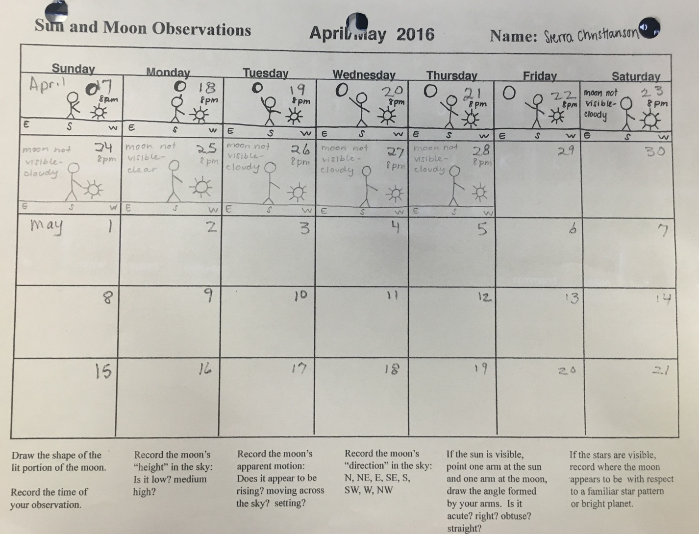 Student's observations of the Moon, April 17-28, 2016.