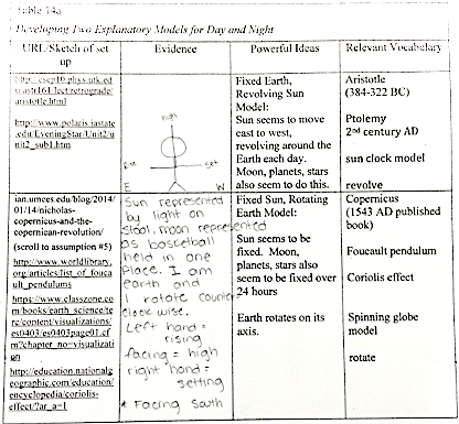 A student's entries in a table about explanatory models for day and night