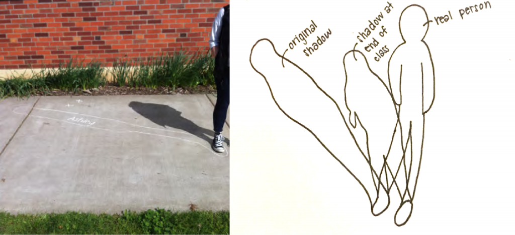 Sketching a group member's shadow on pavement near beginning and end of class.