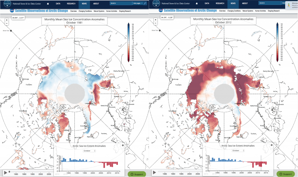 Mean Arctic sea ice concentration anomalies during October 1981 (left) and during October 2012 (right). (The gray central area was not visible to these satellite instruments.) National Snow & Ice Data Center, Satellite Observations of Arctic Change