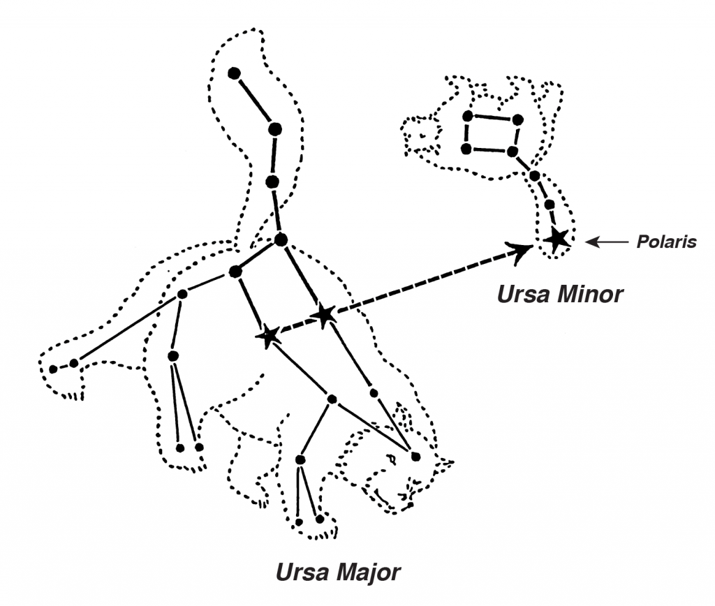 Ursa Major (Great Bear) and Ursa Minor (Little Bear) constellations.
