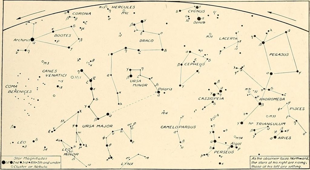 Star chart with constellations based on Greek and Roman myths.