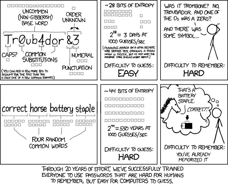 XKCD Password Strength.