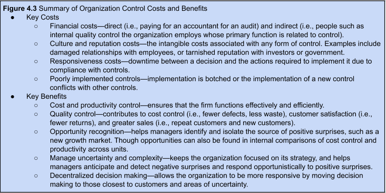 Figure 4.3. Summary of Organization Control Costs and Benefits