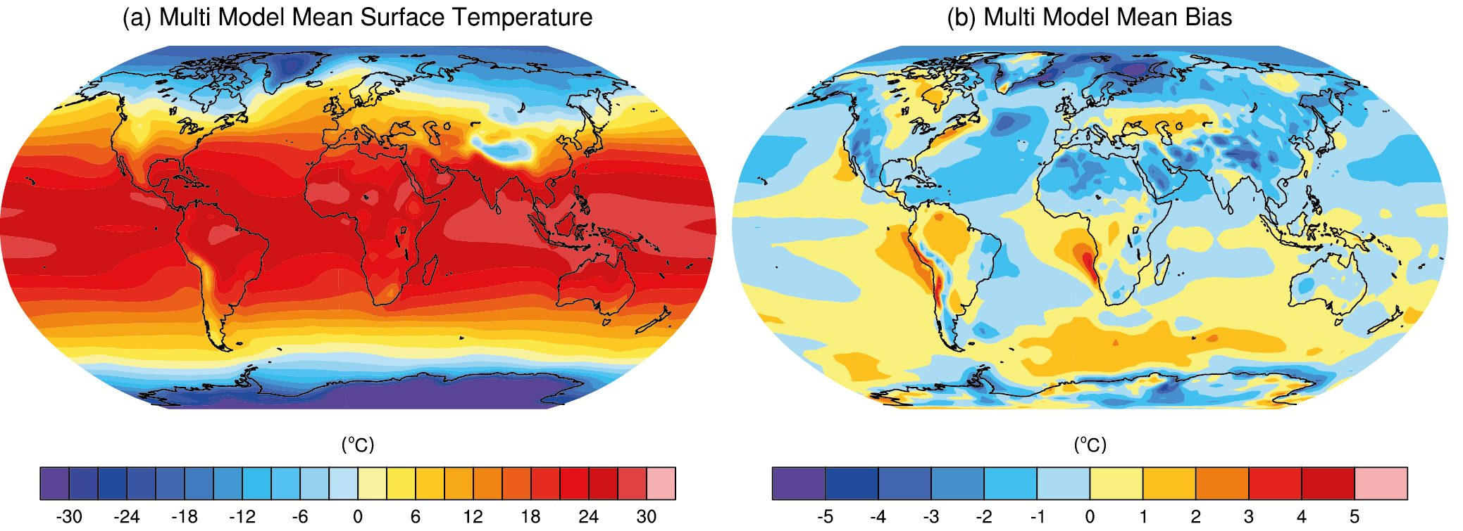 Annual mean surface air temperature distribution from 1980-2005 as simulated by climate models (a) and their bias (b). The bias b = Tm - To is the difference between the model simulated temperature Tm and that estimated from observations To. From ipcc.ch.