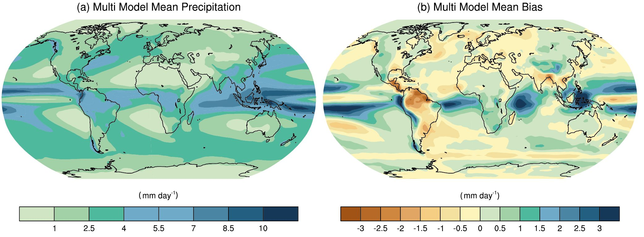 As Fig. 3 but for annual mean precipitation.