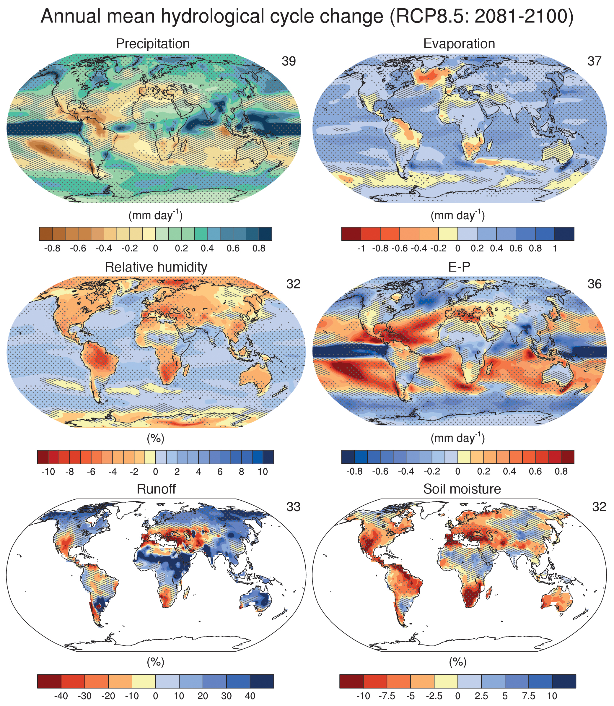 As Fig. 4, but for changes in the hydrological cycle. From ipcc.ch.