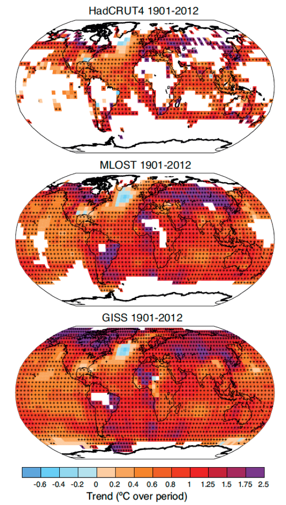 Surface temperature change (linear trend) from 1901-2012 estimated from three different groups of investigators. Each group used a different degree of interpolation / extrapolation from none (top) to extensive (bottom). From IPCC's AR5 Technical Summary (Stocker et al., 2013; Fig. TS.2, available at ipcc.ch). Significant changes are indicated by small plus symbols.