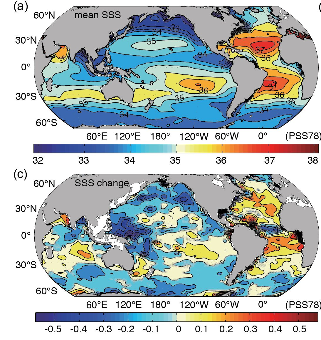 Surface ocean salinity (top) and salinity changes from 1950 to 2008 (bottom) in g/kg.