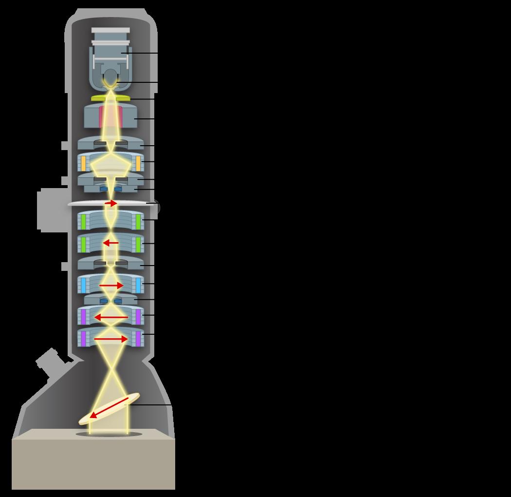 Transmission Electron Microscope.