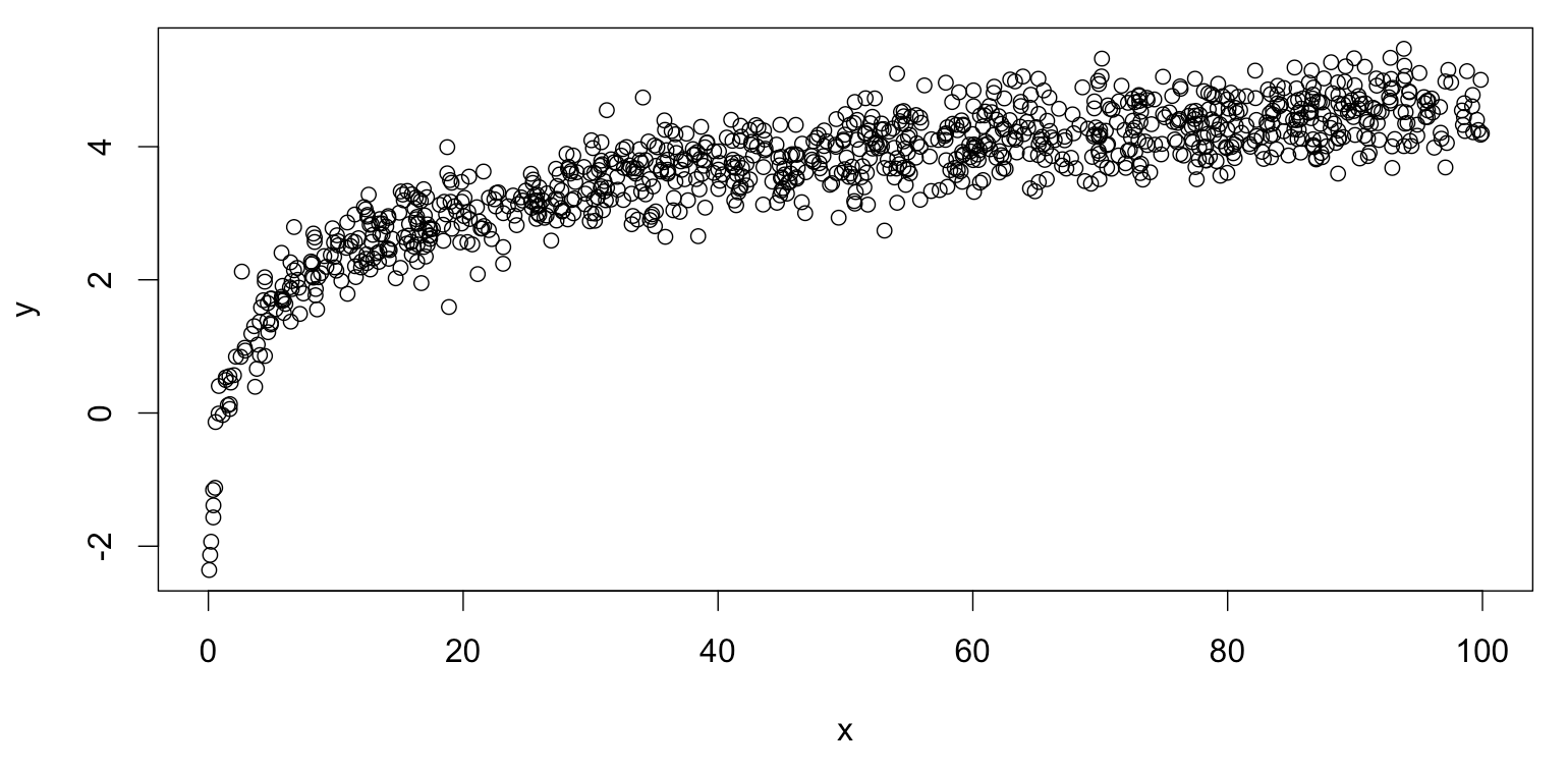 III.12_26_log_scatterplot_baser