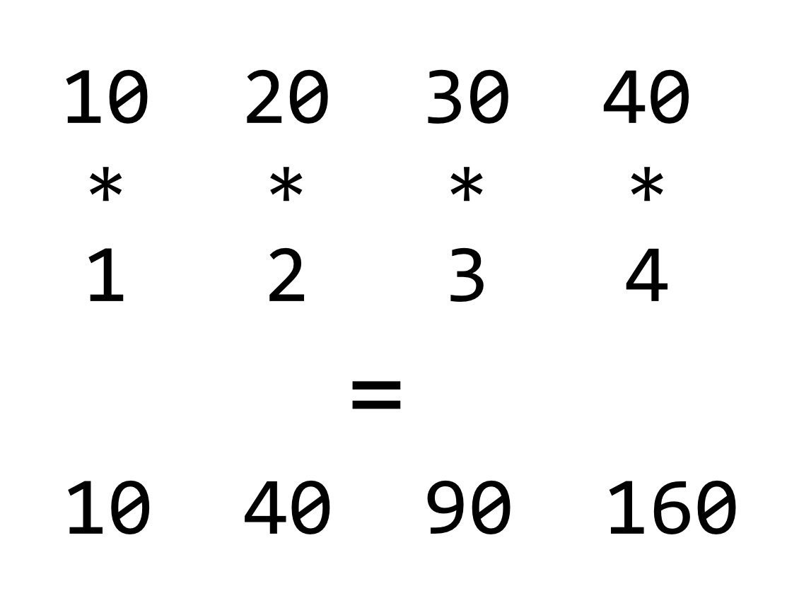 III.3_27_vectorized_multiplication