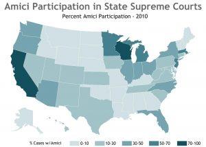 Amici Participation in the State Supreme Courts: Percent Amici Participation- 2010