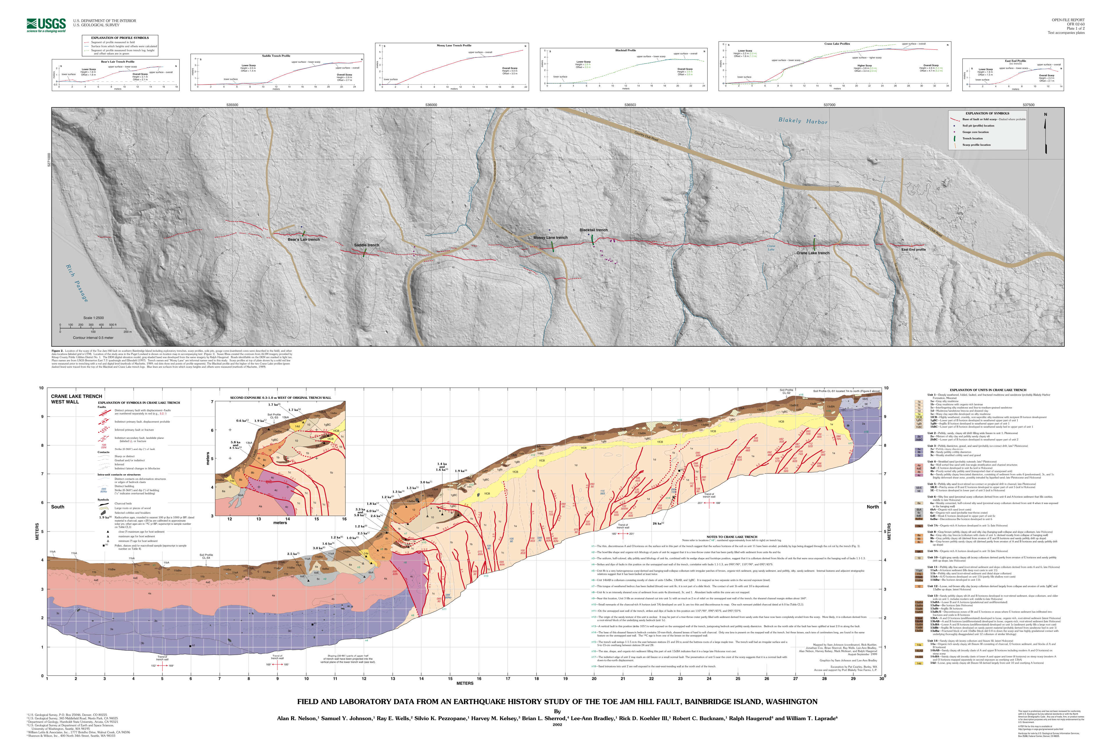 Log of west wall of Toe Jam Hill trench showing the fault scarp (Figure 6-10) and several fault strands with evidence of additional earthquakes besides the event 1100 years ago.